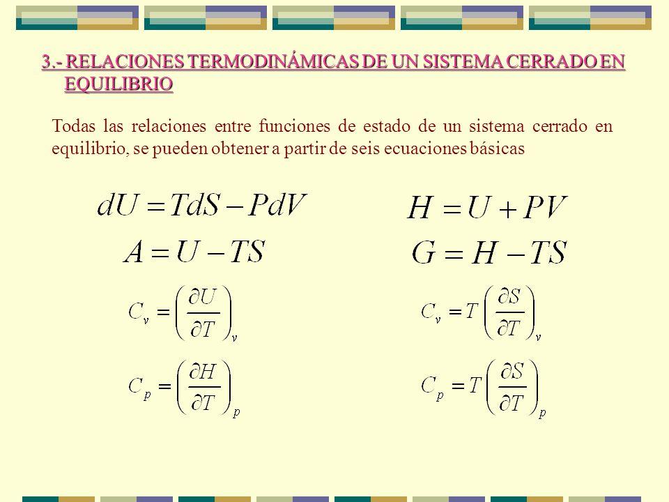 Criterios de Espontaneidad y Equilibrio para procesos en Sistemas Cerrados RestricciónProceso EspontáneoCondición de Equilibrio sistema aislado dS>0dS