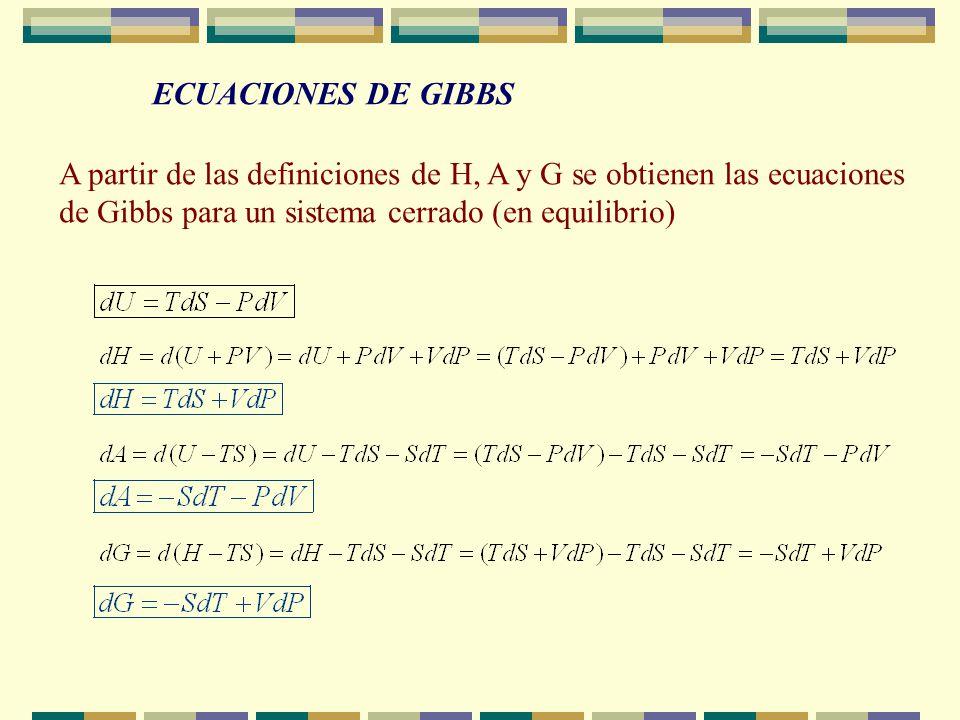 Todas las relaciones entre funciones de estado de un sistema cerrado en equilibrio, se pueden obtener a partir de seis ecuaciones básicas 3.- RELACION