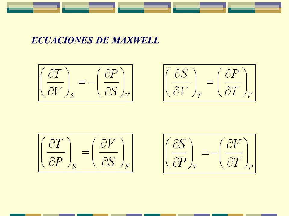 Otras relaciones entre funciones termodinámicas se pueden obtener a partir de las ecuaciones de Gibbs, haciendo la segunda derivada Ejemplo T-P