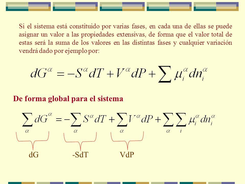El potencial químico: Es una función de estado Es una propiedad intensiva Sus unidades son julios/mol Para una sustancia pura el potencial químico es