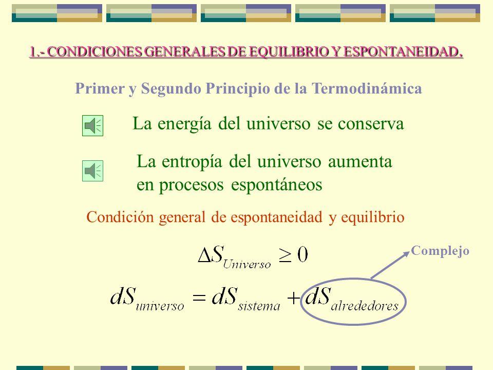 Primer y Segundo Principio de la Termodinámica La energía del universo se conserva La entropía del universo aumenta en procesos espontáneos Condición general de espontaneidad y equilibrio Complejo 1.- CONDICIONES GENERALES DE EQUILIBRIO Y ESPONTANEIDAD.