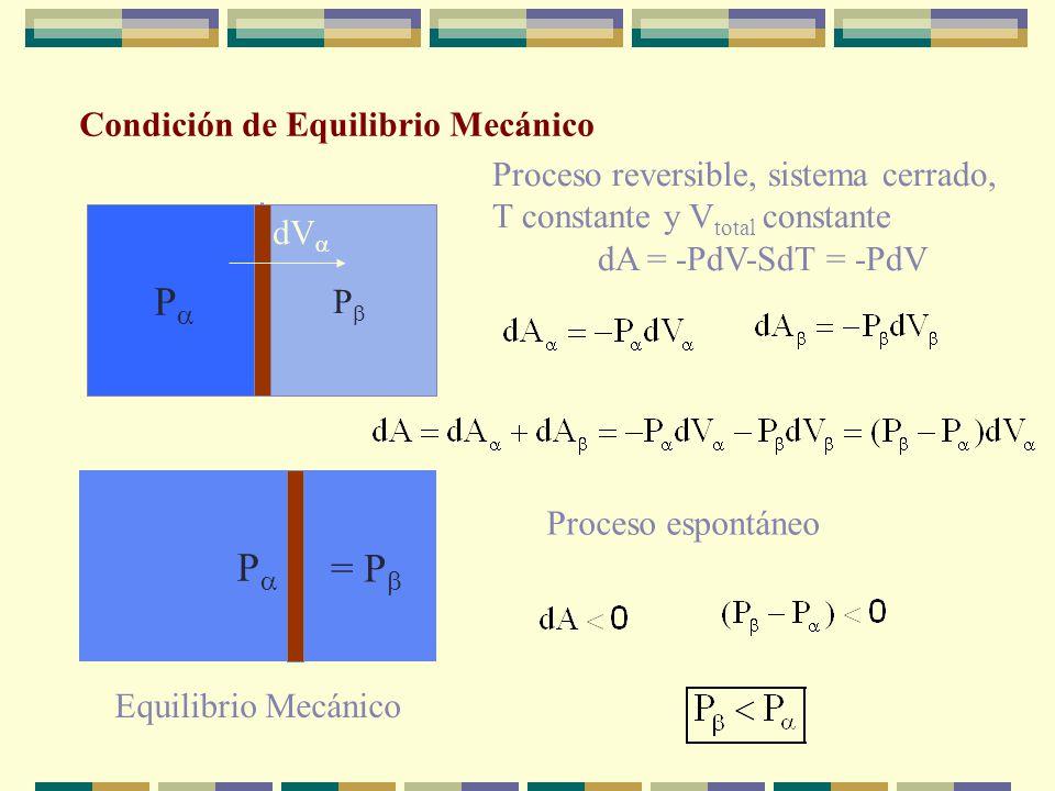 Condición de Equilibrio Térmico T T Proceso adiabático reversible dS univ =dS sist Proceso espontáneo dq rev T =T Equilibrio Térmico