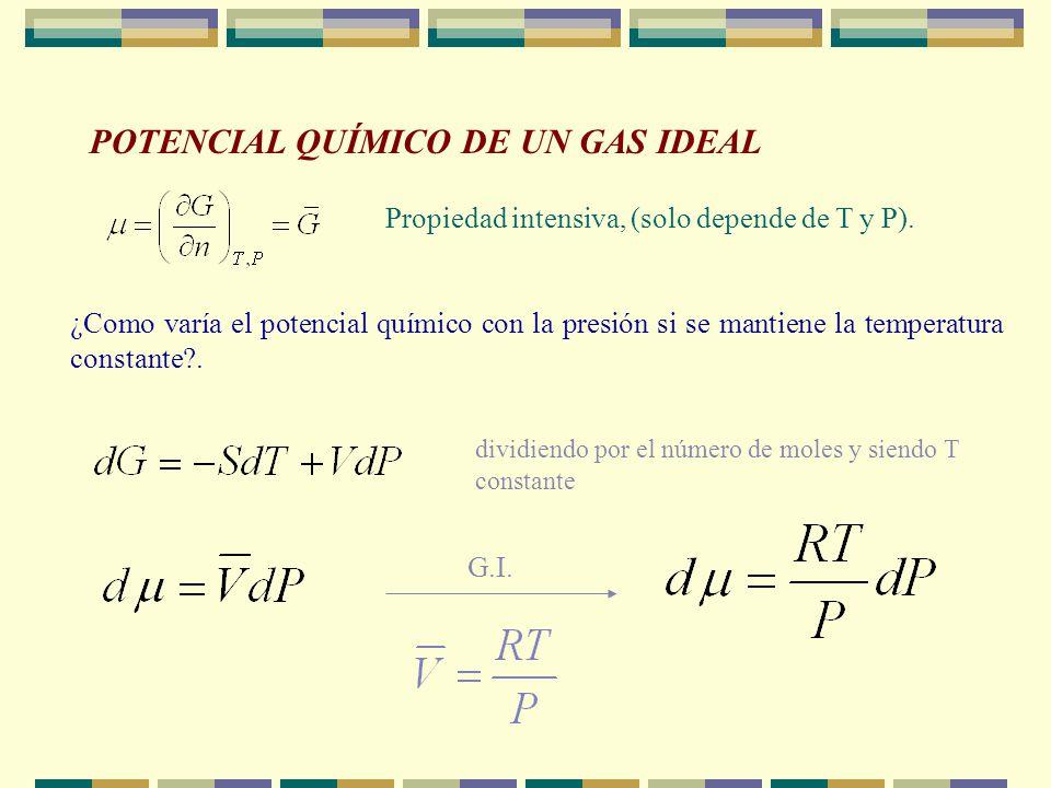 Condición de Equilibrio Material (entre fases) Fase Proceso reversible, sistema cerrado, en equilibrio térmico y mecánico dn i i = i Equilibrio Materi