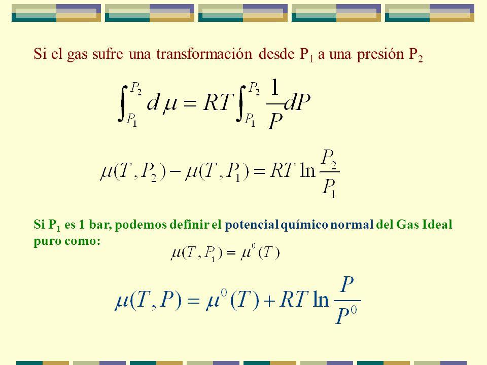 POTENCIAL QUÍMICO DE UN GAS IDEAL Propiedad intensiva, (solo depende de T y P). ¿Como varía el potencial químico con la presión si se mantiene la temp