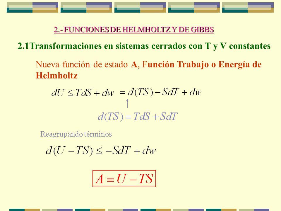 Criterios de Espontaneidad y Equilibrio para procesos en Sistemas Cerrados RestricciónProceso EspontáneoCondición de Equilibrio sistema aislado dS>0dS=0 ninguna dU < TdS + dw dU-TdS+PdV-dw noPV <0 dU = TdS + dw dU-TdS+PdV-dw noPV = 0 T constante dA < dw dA = dw T y V constantes W noPV =0 dA < 0dA = 0 T y P constantes W noPV =0 dG < 0 dG = 0