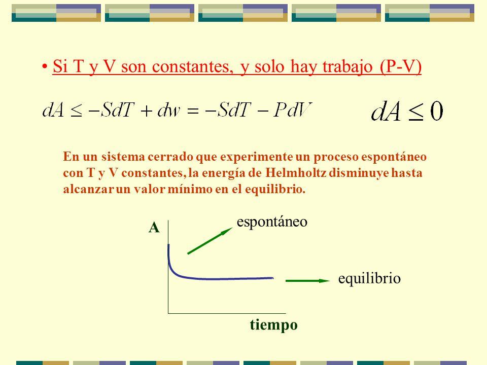 Si T y V son constantes, y solo hay trabajo (P-V) En un sistema cerrado que experimente un proceso espontáneo con T y V constantes, la energía de Helmholtz disminuye hasta alcanzar un valor mínimo en el equilibrio.