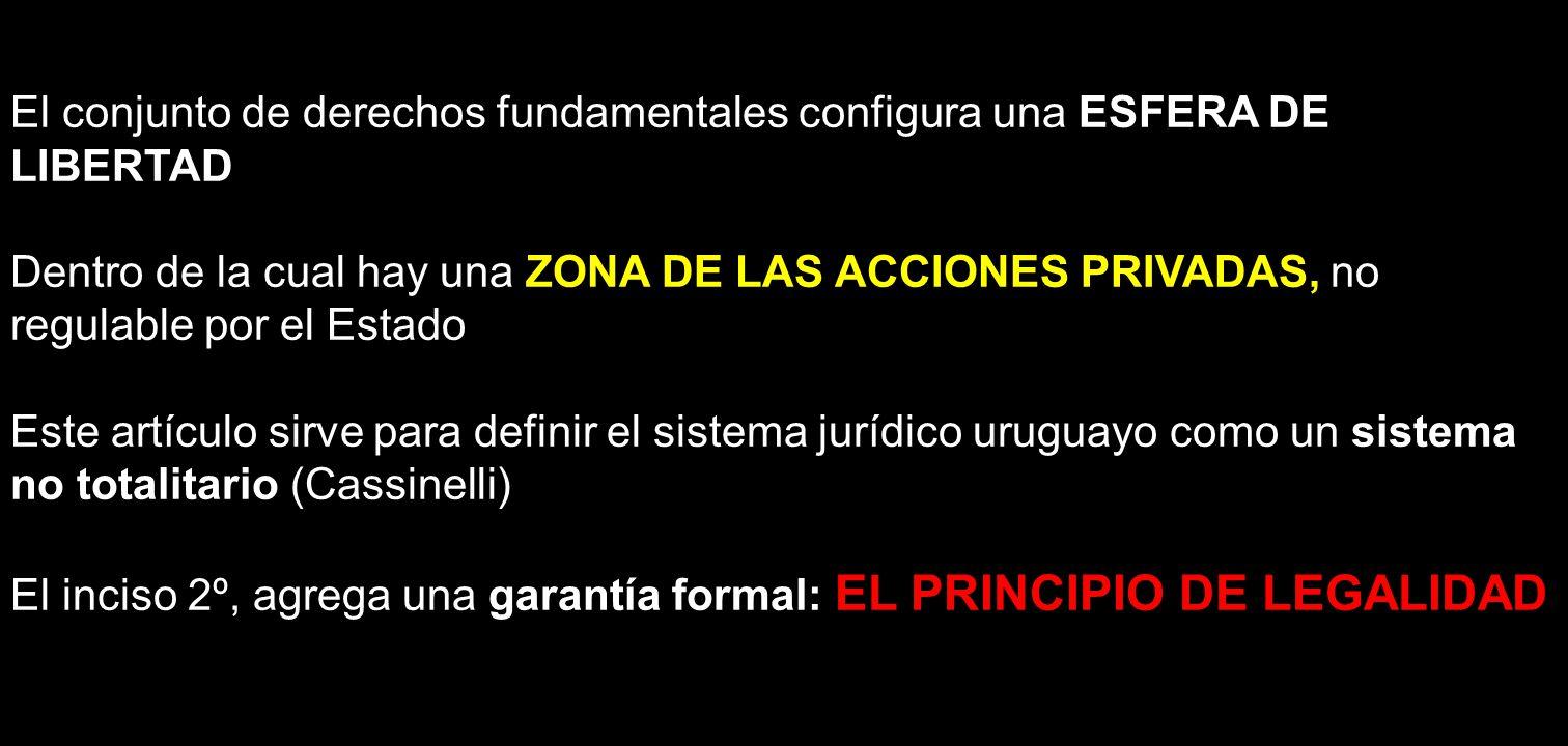 El conjunto de derechos fundamentales configura una ESFERA DE LIBERTAD Dentro de la cual hay una ZONA DE LAS ACCIONES PRIVADAS, no regulable por el Es