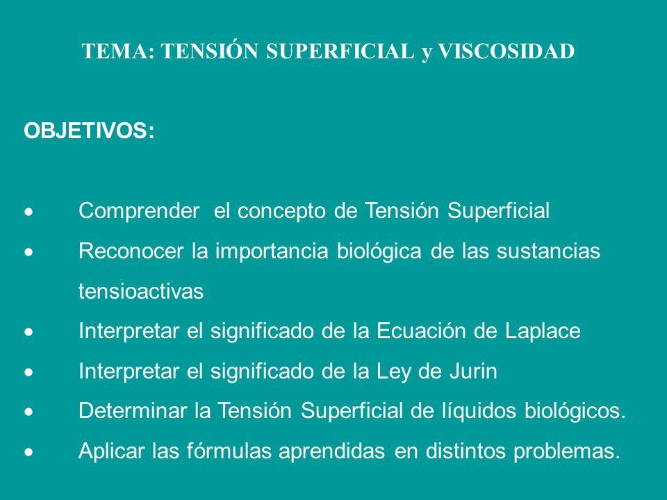 PRESION SUPERFICIAL: Los fenómenos de tensión superficial tienen su explicación por las atracciones entre las moléculas de la superficie.