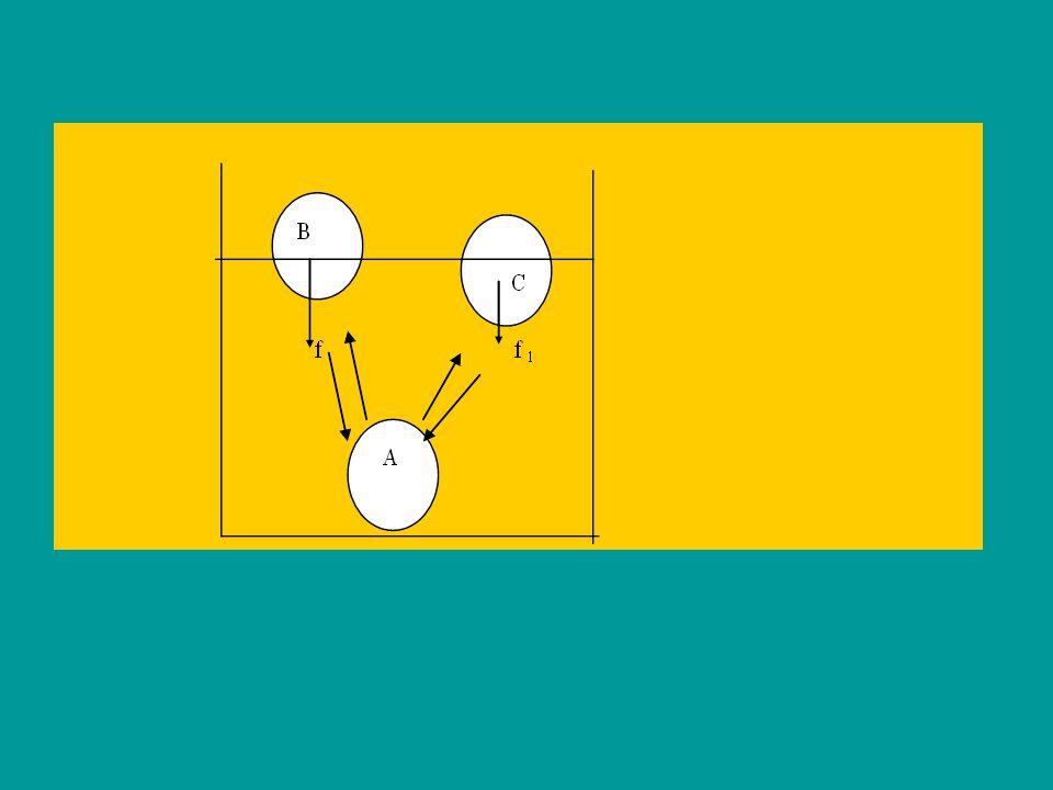 PRESION SUPERFICIAL: Los fenómenos de tensión superficial tienen su explicación por las atracciones entre las moléculas de la superficie. Pero esta at