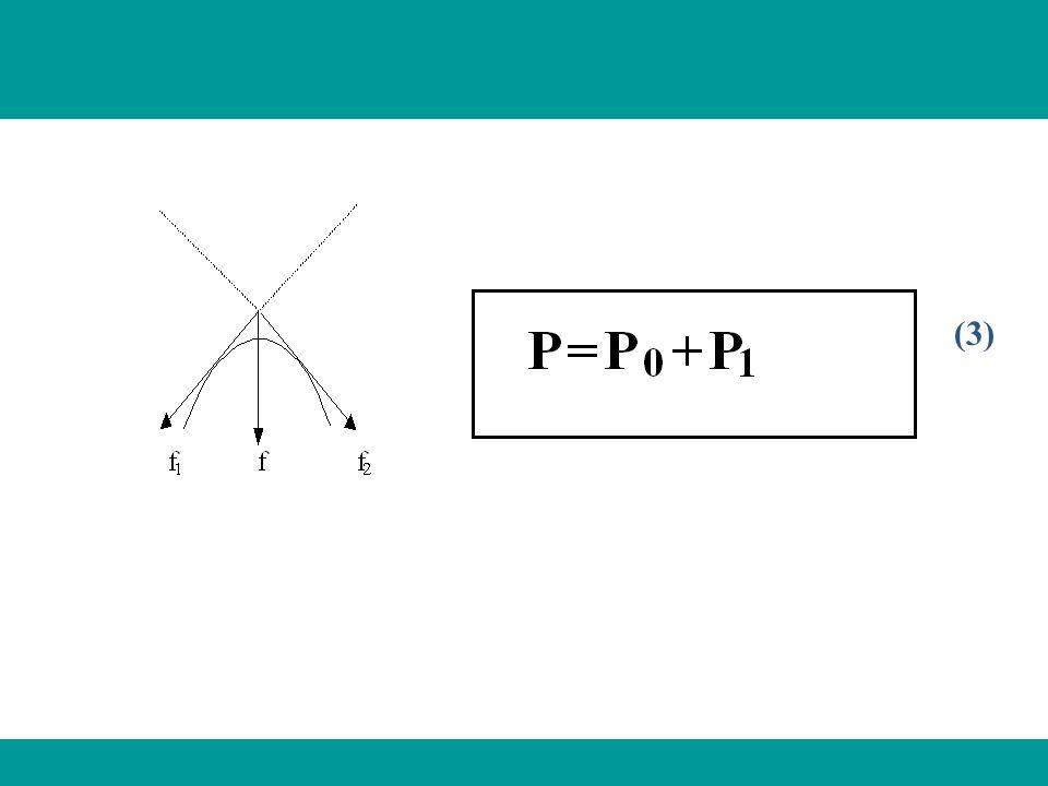 ECUACION DE LAPLACE: Esta ecuación permite calcular la presión superficial no sólo para superficies planas sino también para curvas. En el caso de sup