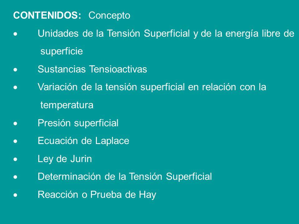 CONTENIDOS: Concepto Unidades de la Tensión Superficial y de la energía libre de superficie Sustancias Tensioactivas Variación de la tensión superficial en relación con la temperatura Presión superficial Ecuación de Laplace Ley de Jurin Determinación de la Tensión Superficial Reacción o Prueba de Hay
