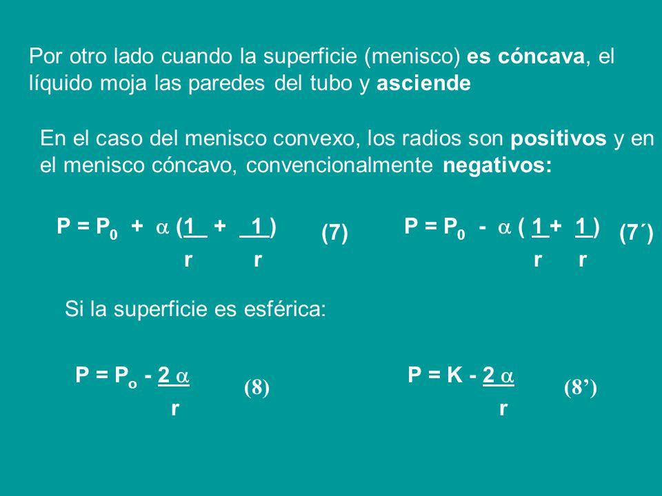 P = K + 2 r El valor P 0 suele también representarse por K, llamada constante de Laplace, que es el valor de la presión superficial correspondiente a