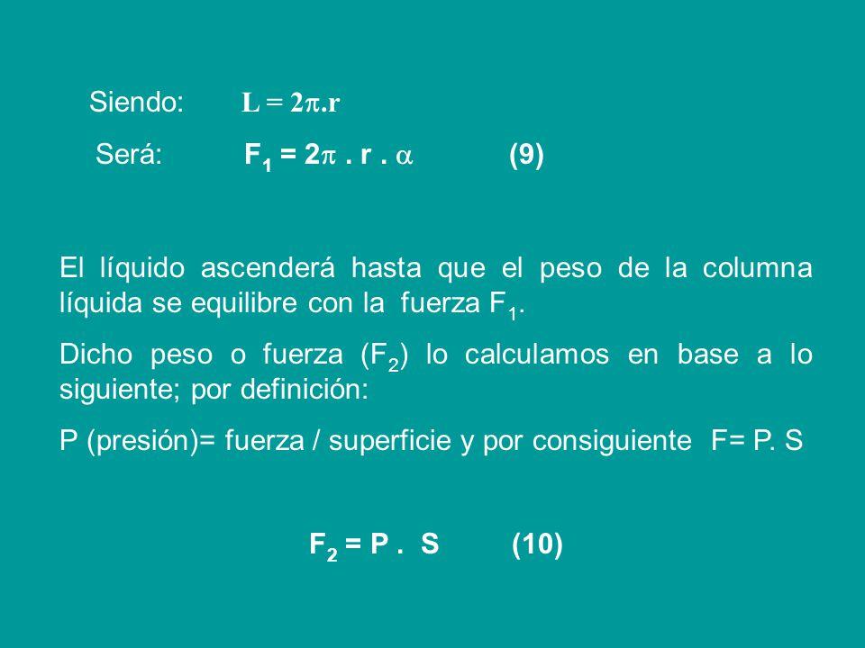 En un tubo capilar cuyo radio es r (Fig. 6), la fuerza total que provoca el ascenso del líquido será igual al producto del perímetro L (vale decir la