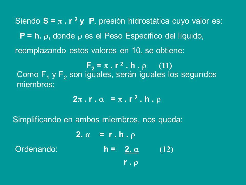 Siendo: L = 2.r Será: F 1 = 2. r. (9) El líquido ascenderá hasta que el peso de la columna líquida se equilibre con la fuerza F 1. Dicho peso o fuerza