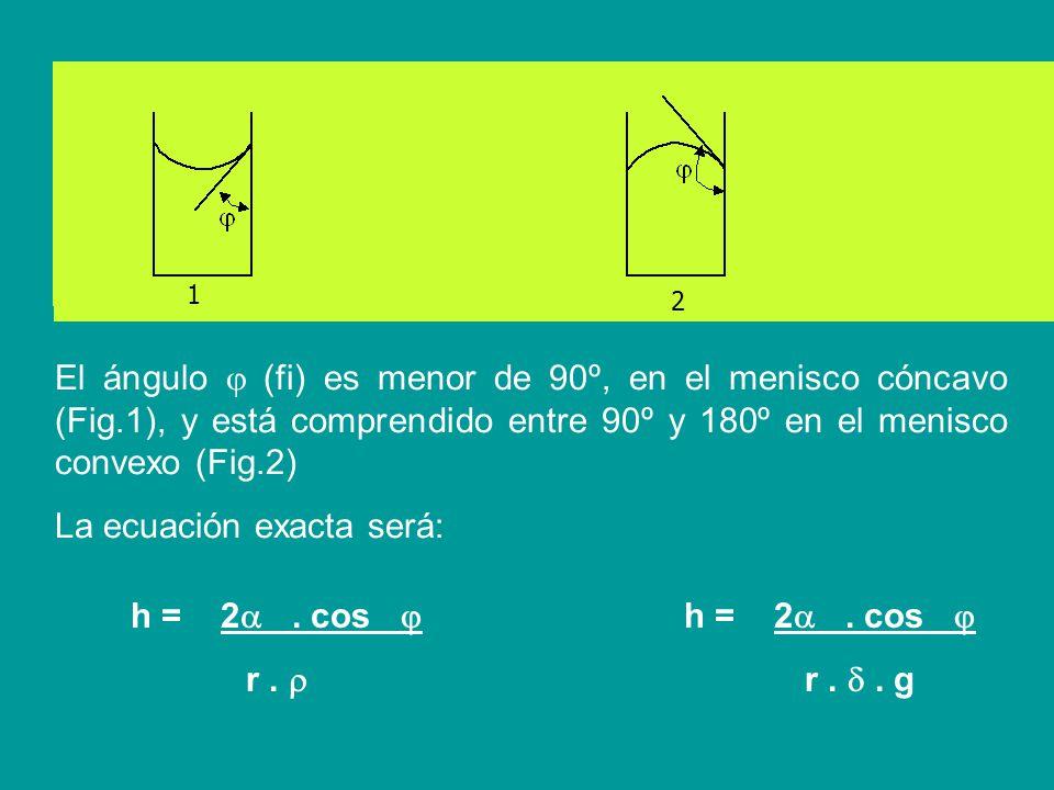 Siendo S =. r 2 y P, presión hidrostática cuyo valor es: P = h., donde es el Peso Especifico del líquido, reemplazando estos valores en 10, se obtiene