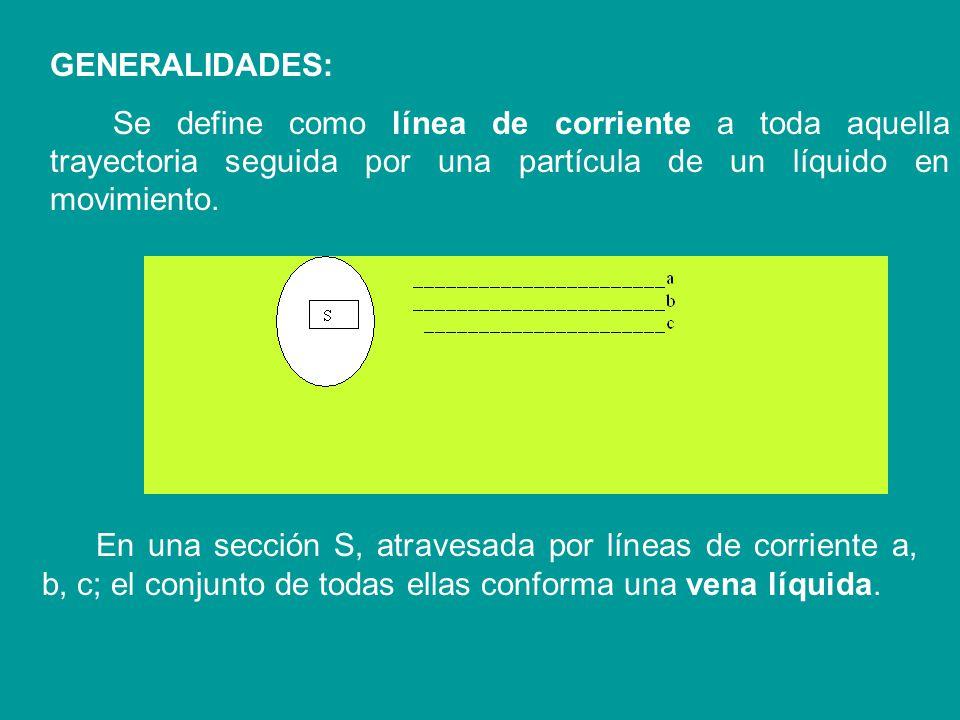 CONTENIDOS · Definición de la viscosidad dinámica y cinemática. · Unidades de ambas magnitudes. · Ley de Poiseuille: resistencia hemodinámica. · Varia