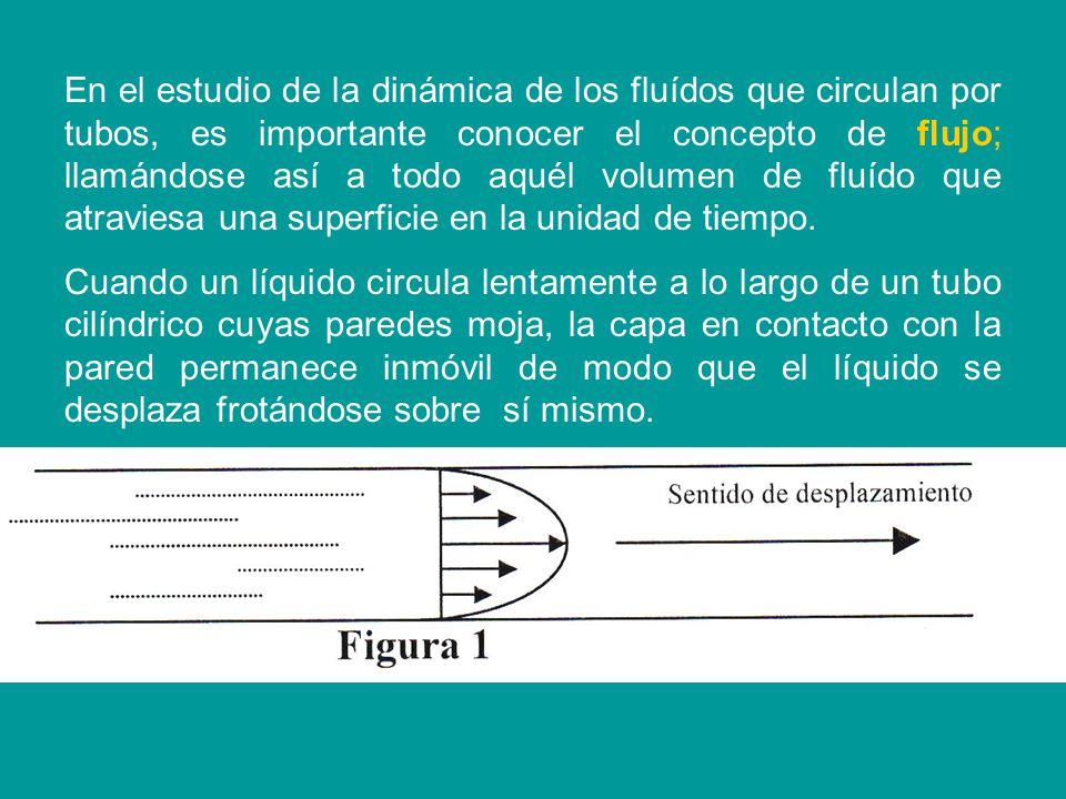 GENERALIDADES: Se define como línea de corriente a toda aquella trayectoria seguida por una partícula de un líquido en movimiento. En una sección S, a