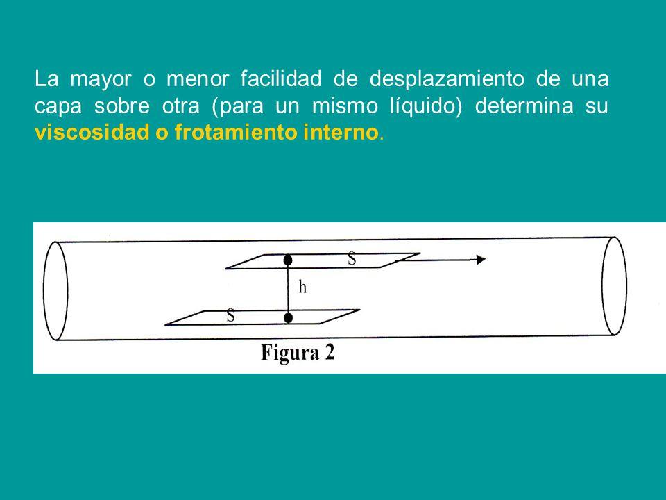 En el estudio de la dinámica de los fluídos que circulan por tubos, es importante conocer el concepto de flujo; llamándose así a todo aquél volumen de