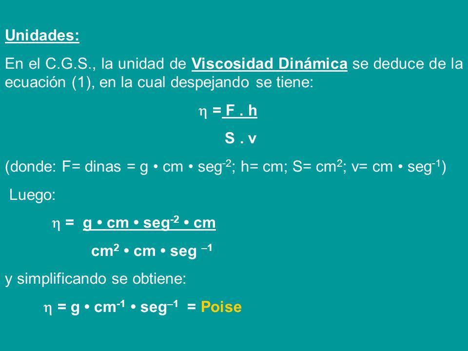 La Fuerza F, que se opone al desplazamiento relativo de las capas contiguas es inversamente proporcional a la distancia h que las separa, directamente