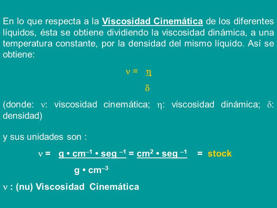 El Poise es una unidad demasiado grande para muchos líquidos, razón por la cual se emplea también el centipoise (cp), que es la centésima parte del po