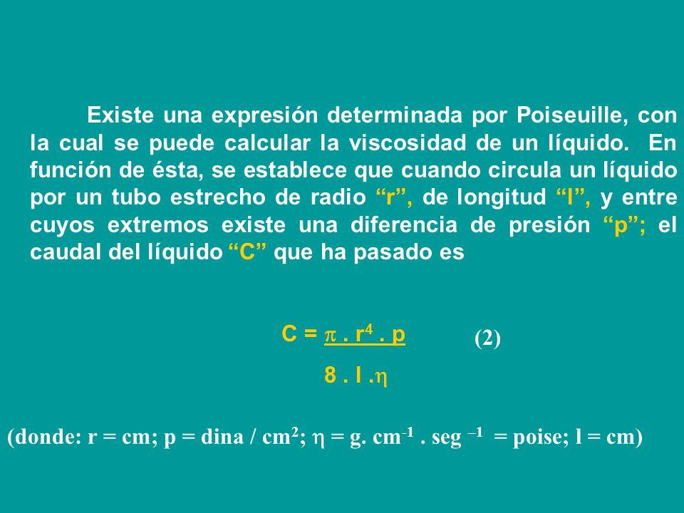 Ley de Poiseuille: Resistencia Hidrodinámica Consideramos ahora un fluído circulando a velocidad moderada por un tubo. Si medimos las velocidades en d