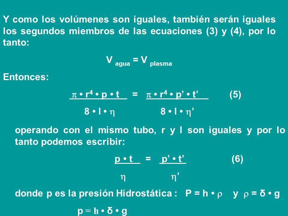 METODOS DE DETERMINACION DE VISCOSIDAD Según la Ley de Poiseuille, ecuación (2), si medimos los tiempos t y t de volúmenes iguales de dos líquidos, ag