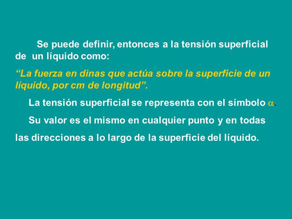 Se puede definir, entonces a la tensión superficial de un líquido como: La fuerza en dinas que actúa sobre la superficie de un líquido, por cm de longitud.
