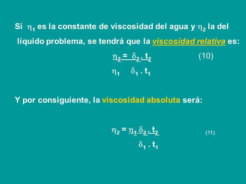 A. VISCOSIMETRO DE OSTWALD: Descripción : Para medir la viscosidad relativa se utiliza el Viscosímetro de Ostwald. Este aparato consiste en un tubo en
