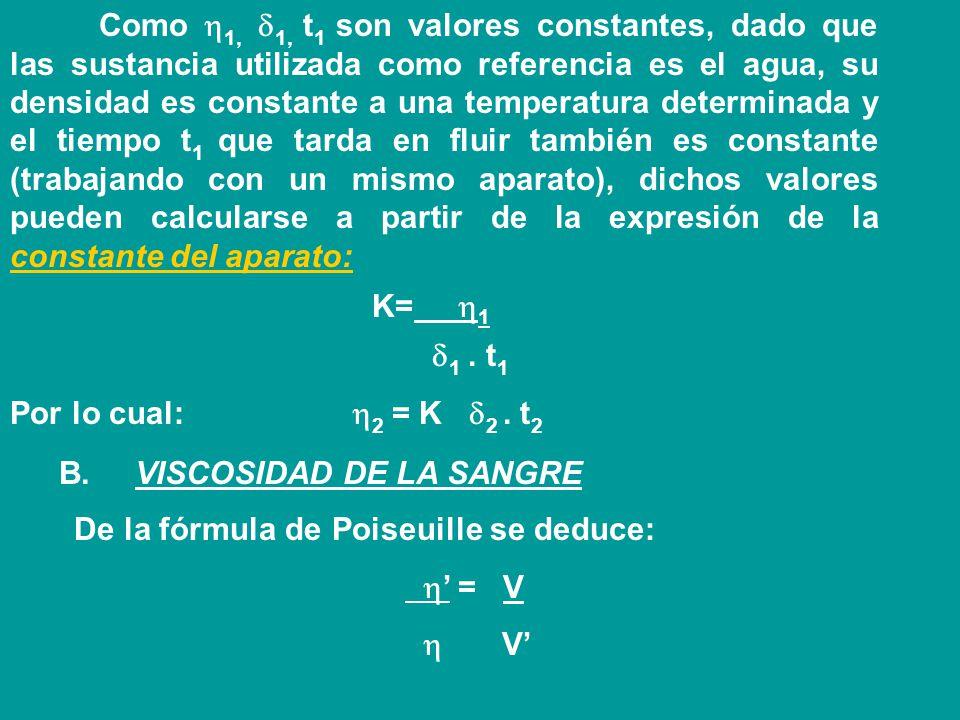 Si 1 es la constante de viscosidad del agua y 2 la del líquido problema, se tendrá que la viscosidad relativa es: 2 = 2. t 2 (10) 1 1. t 1 Y por consi