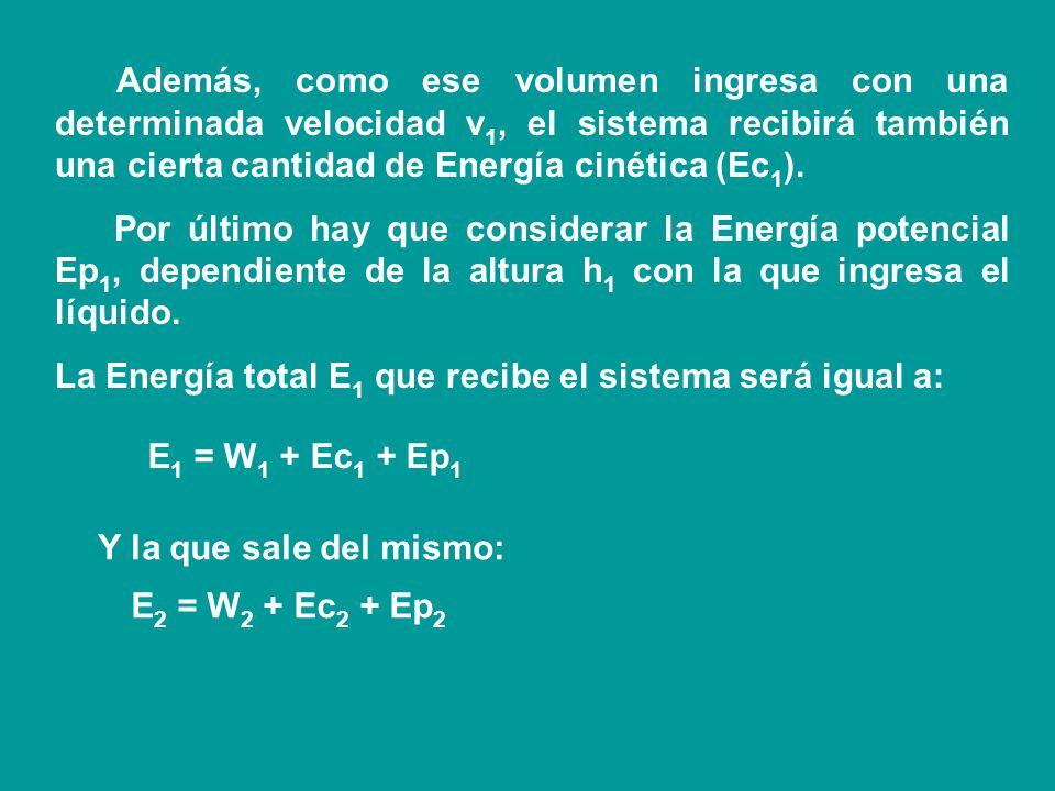 Suponiendo una vena líquida como la que se representa en la figura anterior: Como el caudal es constante a lo largo de la vena, al entrar en ella un f