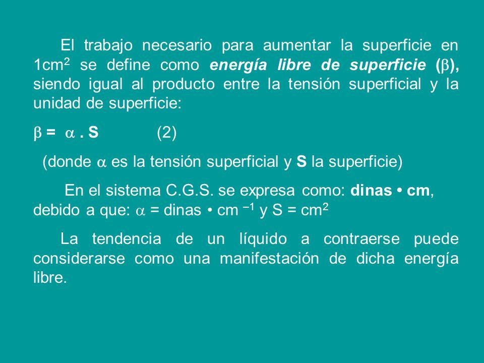 El trabajo necesario para aumentar la superficie en 1cm 2 se define como energía libre de superficie ( ), siendo igual al producto entre la tensión superficial y la unidad de superficie: =.