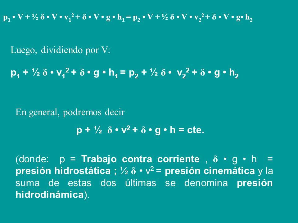 E 1 = E 2 = cte. Reemplazando tenemos que: p 1 V + ½ m v 1 2 +p h 1 = p 2 V + ½ m v 2 2 + p h 2 Además, sabemos que: P (peso) = m g, de donde: p 1 V +