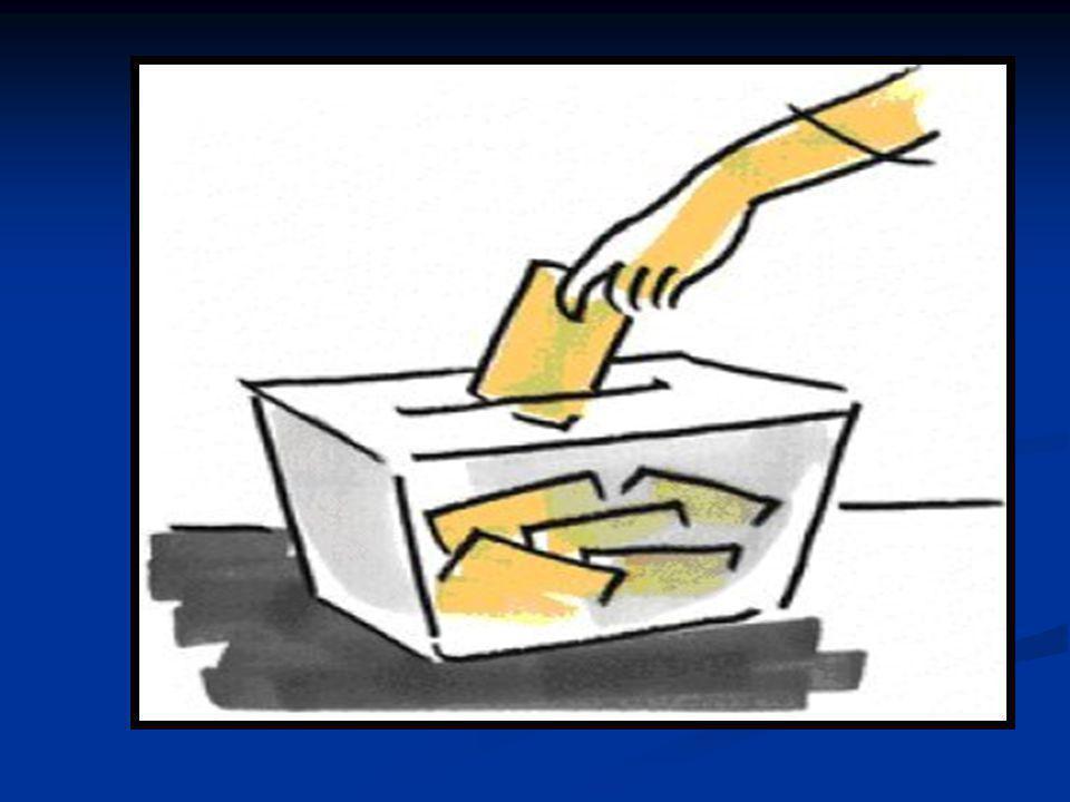 ¿Qué entendemos por actuar democráticamente.