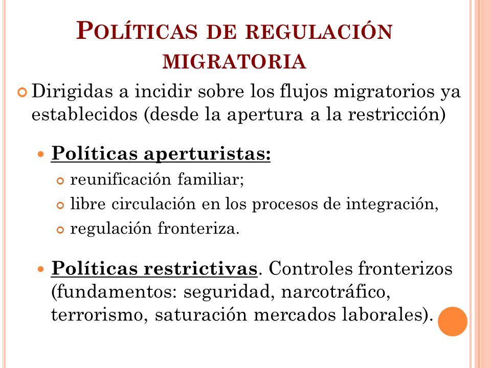 P OLÍTICAS DE REGULACIÓN MIGRATORIA Dirigidas a incidir sobre los flujos migratorios ya establecidos (desde la apertura a la restricción) Políticas ap