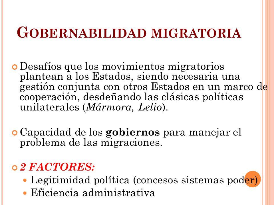 G OBERNABILIDAD MIGRATORIA (II) Políticas gobernables : Legítimas (que no sean contrarias a principios internacionales) Eficaces (realizables y reales) Políticas de migración ordenada (Argentina) Políticas públicas integrales.