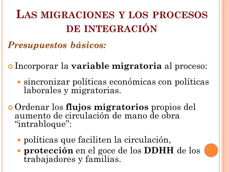 L AS MIGRACIONES Y LOS PROCESOS DE INTEGRACIÓN Presupuestos básicos: Incorporar la variable migratoria al proceso: sincronizar políticas económicas co