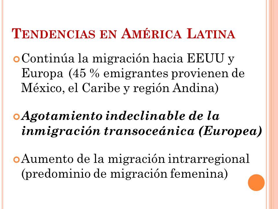 T ENDENCIAS EN A MÉRICA L ATINA Continúa la migración hacia EEUU y Europa (45 % emigrantes provienen de México, el Caribe y región Andina) Agotamiento