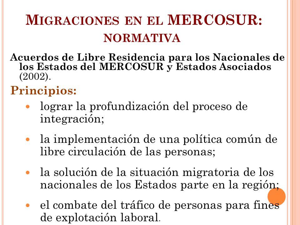 M IGRACIONES EN EL MERCOSUR: NORMATIVA Acuerdos de Libre Residencia para los Nacionales de los Estados del MERCOSUR y Estados Asociados (2002). Princi