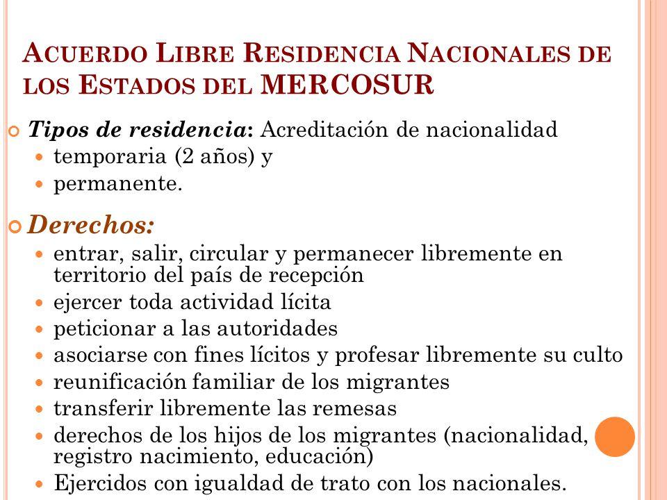 A CUERDO L IBRE R ESIDENCIA N ACIONALES DE LOS E STADOS DEL MERCOSUR Tipos de residencia : Acreditación de nacionalidad temporaria (2 años) y permanen