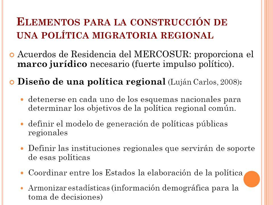 E LEMENTOS PARA LA CONSTRUCCIÓN DE UNA POLÍTICA MIGRATORIA REGIONAL Acuerdos de Residencia del MERCOSUR: proporciona el marco jurídico necesario (fuer