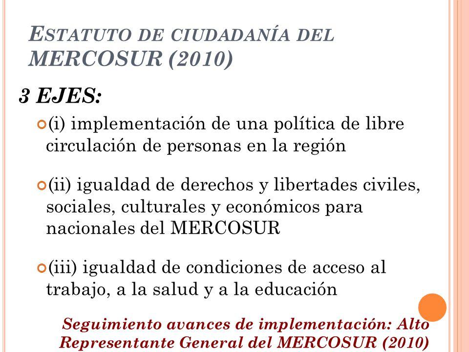 E STATUTO DE CIUDADANÍA DEL MERCOSUR (2010) 3 EJES: (i) implementación de una política de libre circulación de personas en la región (ii) igualdad de