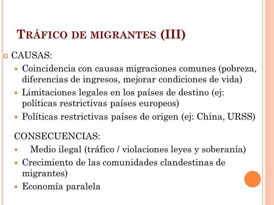 T RÁFICO DE MIGRANTES (III) CAUSAS: Coincidencia con causas migraciones comunes (pobreza, diferencias de ingresos, mejorar condiciones de vida) Limita