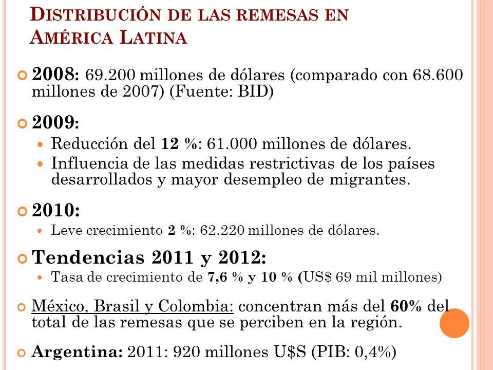 D ISTRIBUCIÓN DE LAS REMESAS EN A MÉRICA L ATINA 2008 : 69.200 millones de dólares (comparado con 68.600 millones de 2007) (Fuente: BID) 2009 : Reducc
