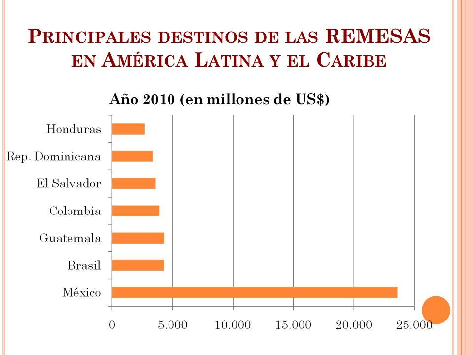 D ISTRIBUCIÓN DE LAS REMESAS EN EL MUNDO ( FUENTE BM: 2010)