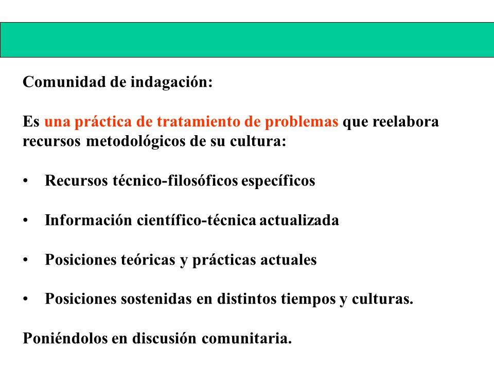 Comunidad de indagación: Es una práctica de tratamiento de problemas que reelabora recursos metodológicos de su cultura: Recursos técnico-filosóficos