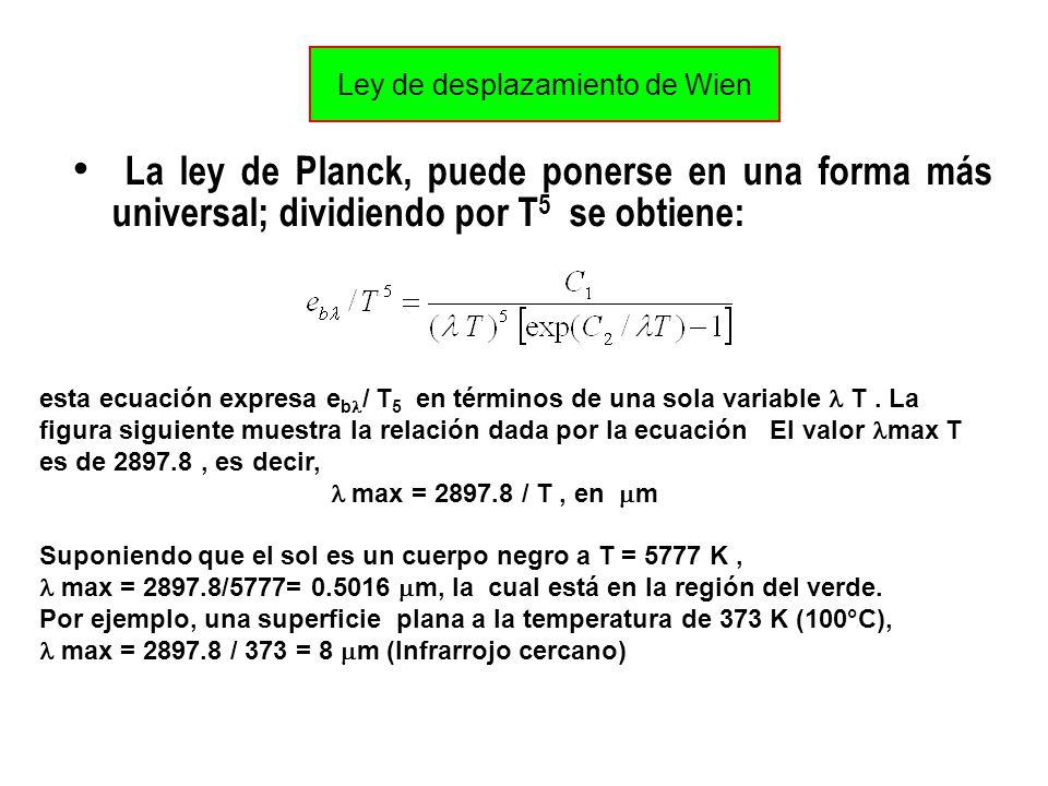 Ley de desplazamiento de Wien La ley de Planck, puede ponerse en una forma más universal; dividiendo por T 5 se obtiene: esta ecuación expresa e b / T
