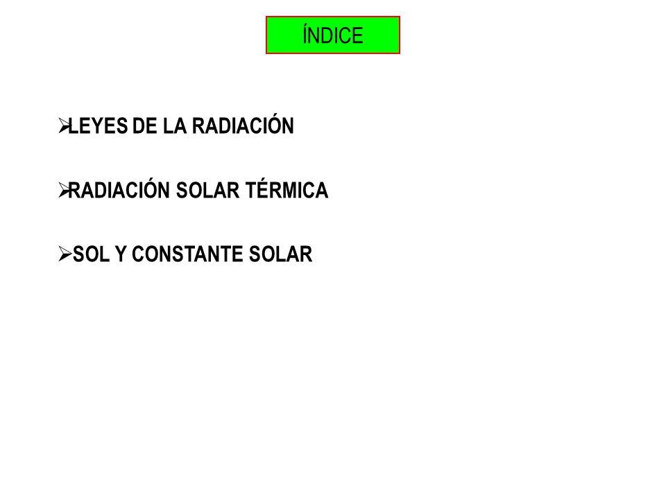 ÍNDICE LEYES DE LA RADIACIÓN RADIACIÓN SOLAR TÉRMICA SOL Y CONSTANTE SOLAR