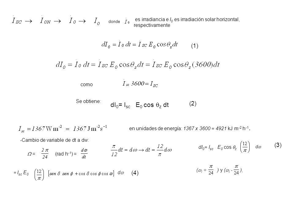 = (rad h -1 ) = dI 0 = I sc E 0 cos z d = I sc E 0 d ( i + ) y ( i - ),), Se obtiene: es irradiancia e I 0 es irradiación solar horizontal, respectiva