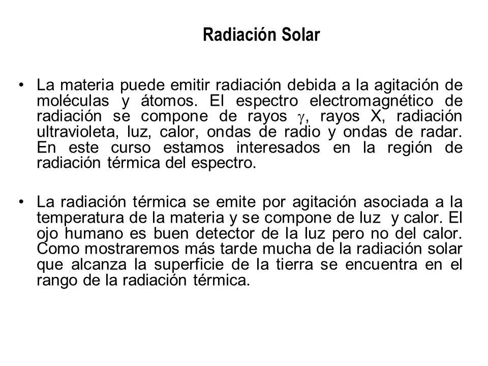 Radiación Solar La materia puede emitir radiación debida a la agitación de moléculas y átomos. El espectro electromagnético de radiación se compone de