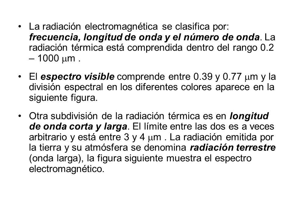 La radiación electromagnética se clasifica por: frecuencia, longitud de onda y el número de onda. La radiación térmica está comprendida dentro del ran